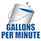gallons per hour