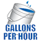 gallons-per-hour