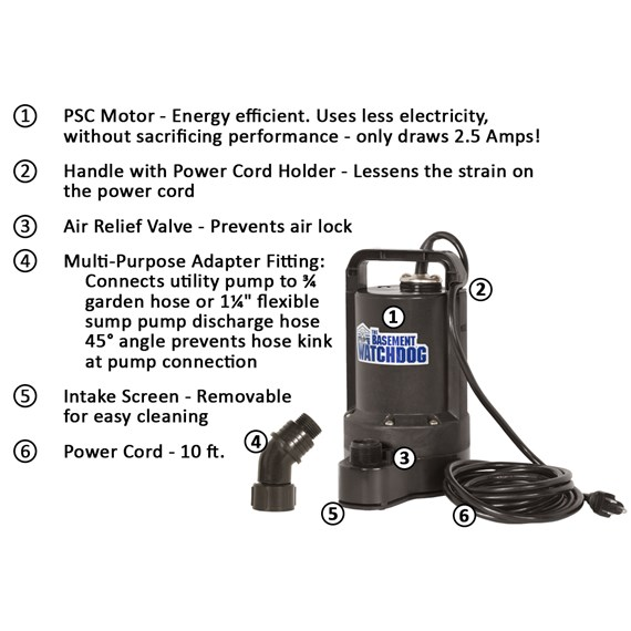 Manual Utility Pump 1/3 HP